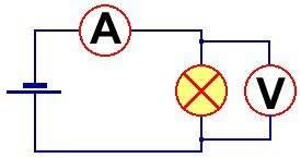 téma 3 - umístění měřících přístrojů